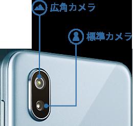 Sense3 plusのアウトカメラ構成
