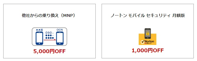 他社からの乗り換え(MNP)だと5,000円OFF、ノートン モバイル セキュリティ 月額版だと1,000円OFF