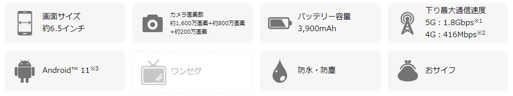 画面サイズ 約6.5インチ/カメラ画素数 約1,600万画素+約800万画素+約200万画素/バッテリー容量 3,900mAh/下り最大通信速度 5G:1.8Gbps 4G:416Mbps/Android™ 11/防水・防塵/おサイフ