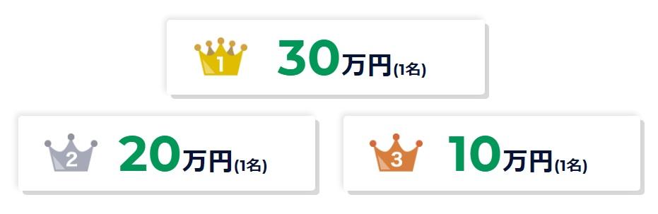 1位:30万円(1名)、2位:20万円(1名)、3位:10万円(1名)