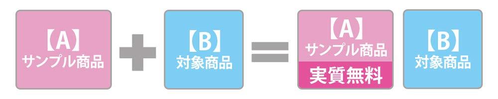 【A】サンプル商品が実質無料