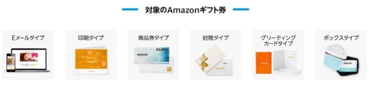 対象のAmazonギフト券