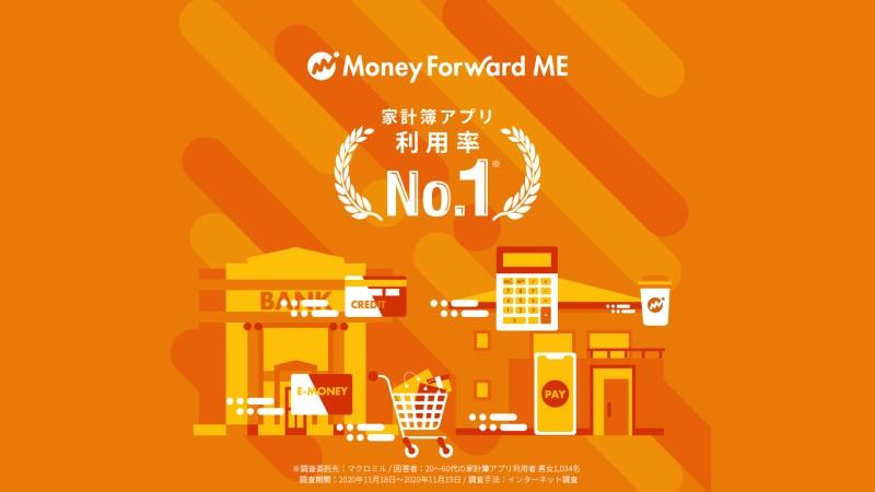 Money Foward ME 家計簿アプリ 利用率No.1